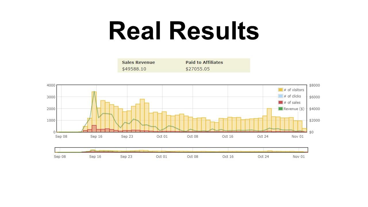 Product-Launch-Training-Webinar2
